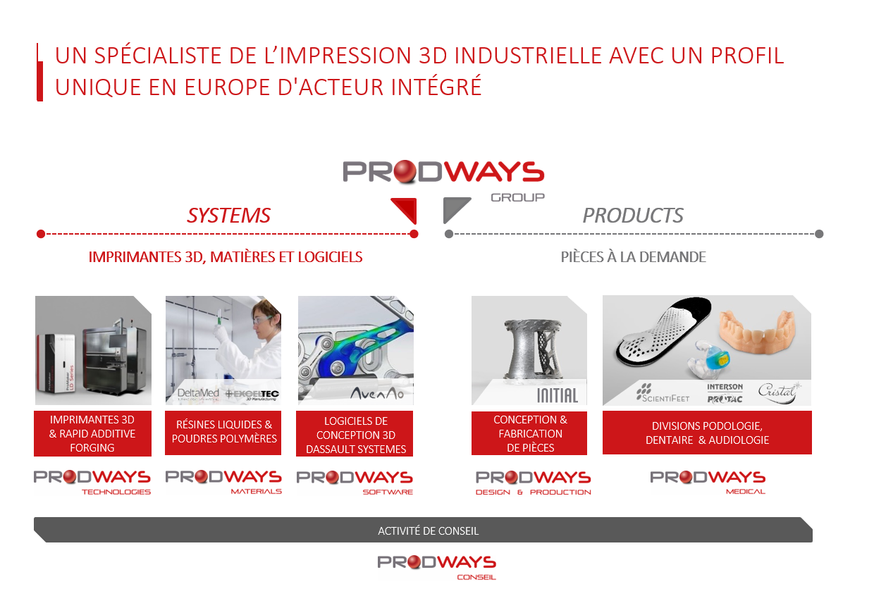 PRODWAYS-GROUP-profile-FR.png